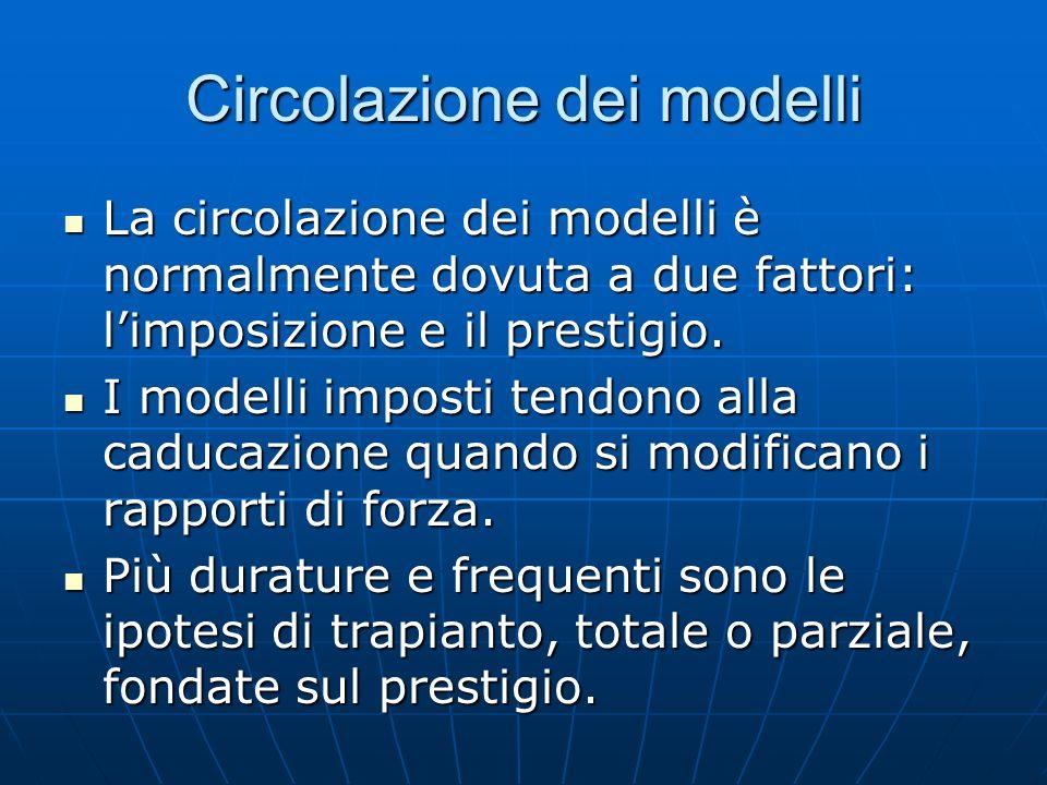 Circolazione dei modelli La circolazione dei modelli è normalmente dovuta a due fattori: limposizione e il prestigio. La circolazione dei modelli è no