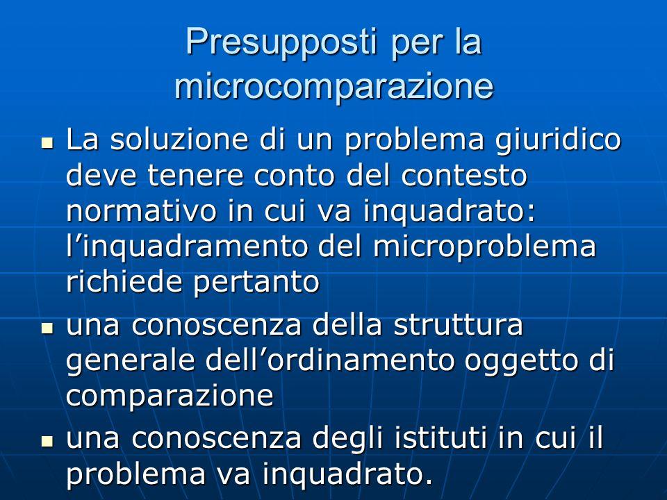 Presupposti per la microcomparazione La soluzione di un problema giuridico deve tenere conto del contesto normativo in cui va inquadrato: linquadramen