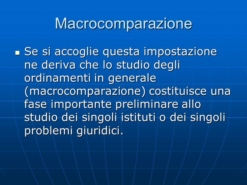 Macrocomparazione Se si accoglie questa impostazione ne deriva che lo studio degli ordinamenti in generale (macrocomparazione) costituisce una fase im