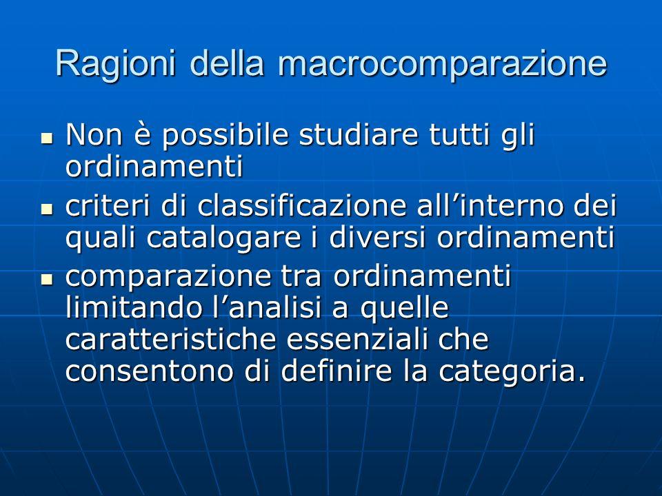 Ragioni della macrocomparazione Non è possibile studiare tutti gli ordinamenti Non è possibile studiare tutti gli ordinamenti criteri di classificazio