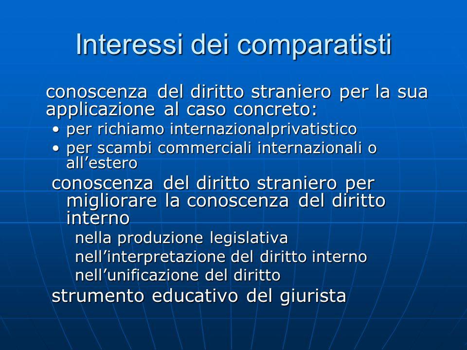 Interessi dei comparatisti conoscenza del diritto straniero per la sua applicazione al caso concreto: per richiamo internazionalprivatisticoper richia