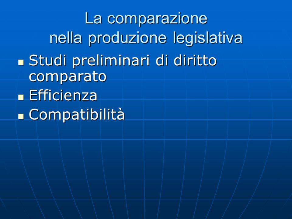 La comparazione nella produzione legislativa Studi preliminari di diritto comparato Studi preliminari di diritto comparato Efficienza Efficienza Compa
