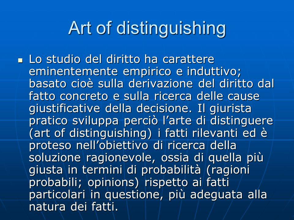 Art of distinguishing Lo studio del diritto ha carattere eminentemente empirico e induttivo; basato cioè sulla derivazione del diritto dal fatto concr