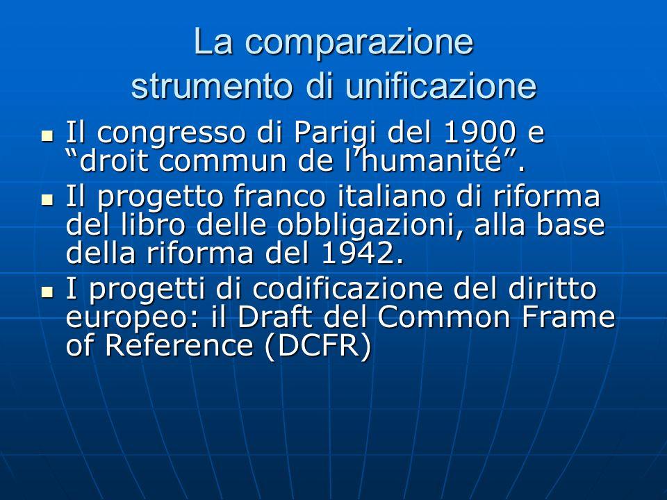 La comparazione strumento di unificazione Il congresso di Parigi del 1900 e droit commun de lhumanité. Il congresso di Parigi del 1900 e droit commun