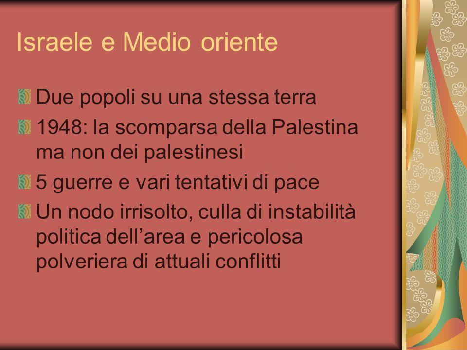 Israele e Medio oriente Due popoli su una stessa terra 1948: la scomparsa della Palestina ma non dei palestinesi 5 guerre e vari tentativi di pace Un