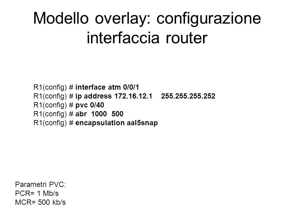 Modello overlay: instradamento Segmentazione Commutazione ATM Riassemblaggio Intf In VPI/VCI In Intf Out VPI/VCI Out 10/4030/50 Host 195.31.235.88 VPI