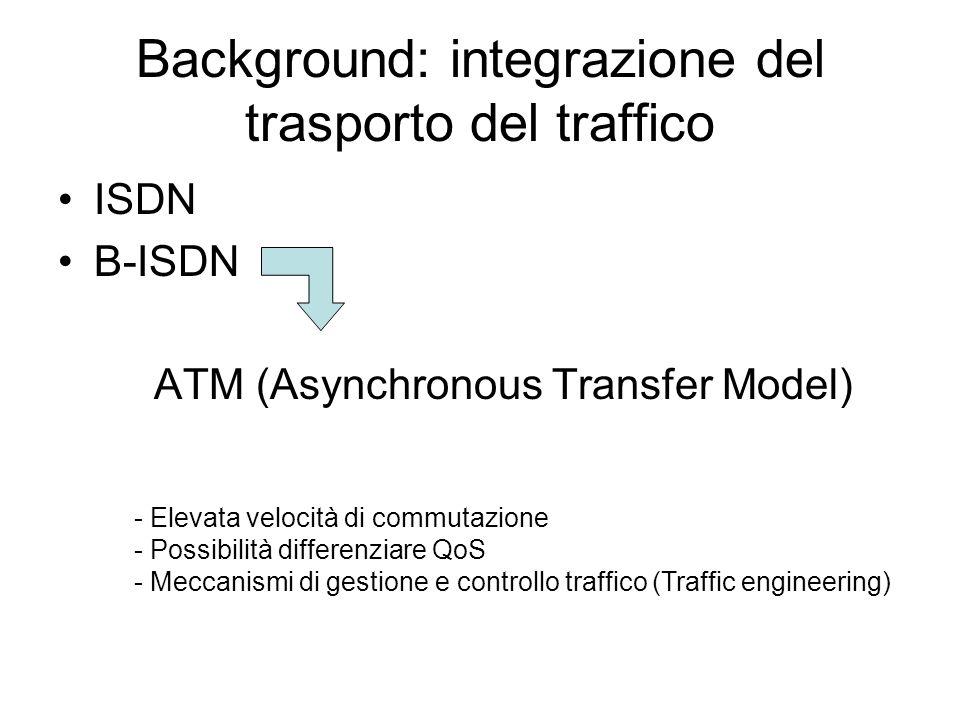 Background: integrazione del trasporto del traffico ISDN B-ISDN ATM (Asynchronous Transfer Model) - Elevata velocità di commutazione - Possibilità differenziare QoS - Meccanismi di gestione e controllo traffico (Traffic engineering)