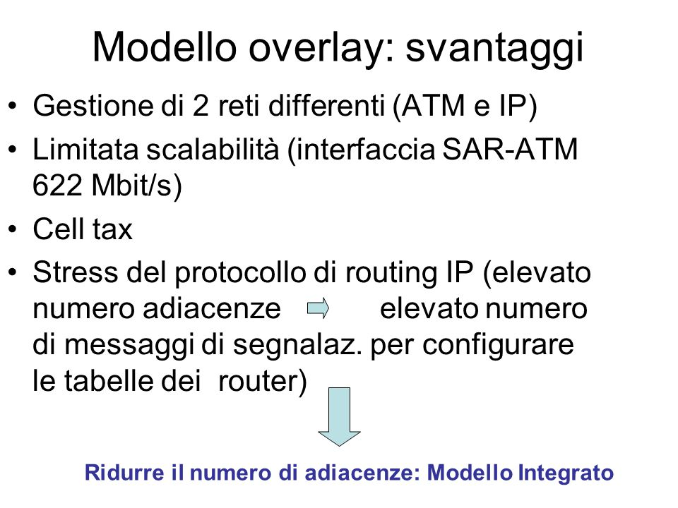 Modello overlay: ingegnerizzare il traffico in rete Rete ATM Switch ATM Router IP PVC setup: Segnal. ATM 1Switch interface atm 0/0/1 VPI/VCI=0/40 atm