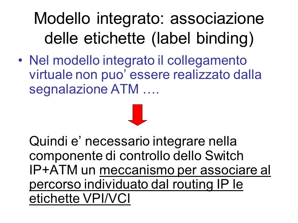 Modello integrato Switch ATM Router IP Intelligenza: routing IP Inoltro: Commutazione di etichetta Intelligenza: SW ATM forum Inoltro: Longest-match l