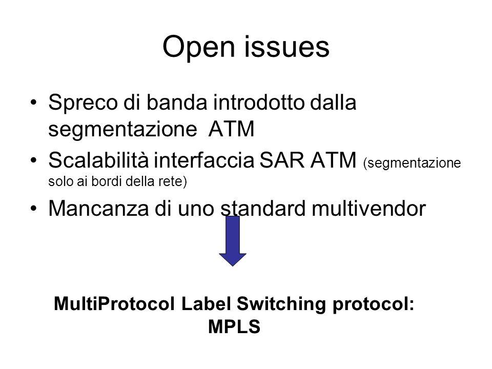 Adiacenze IP Modello overlay Modello integrato