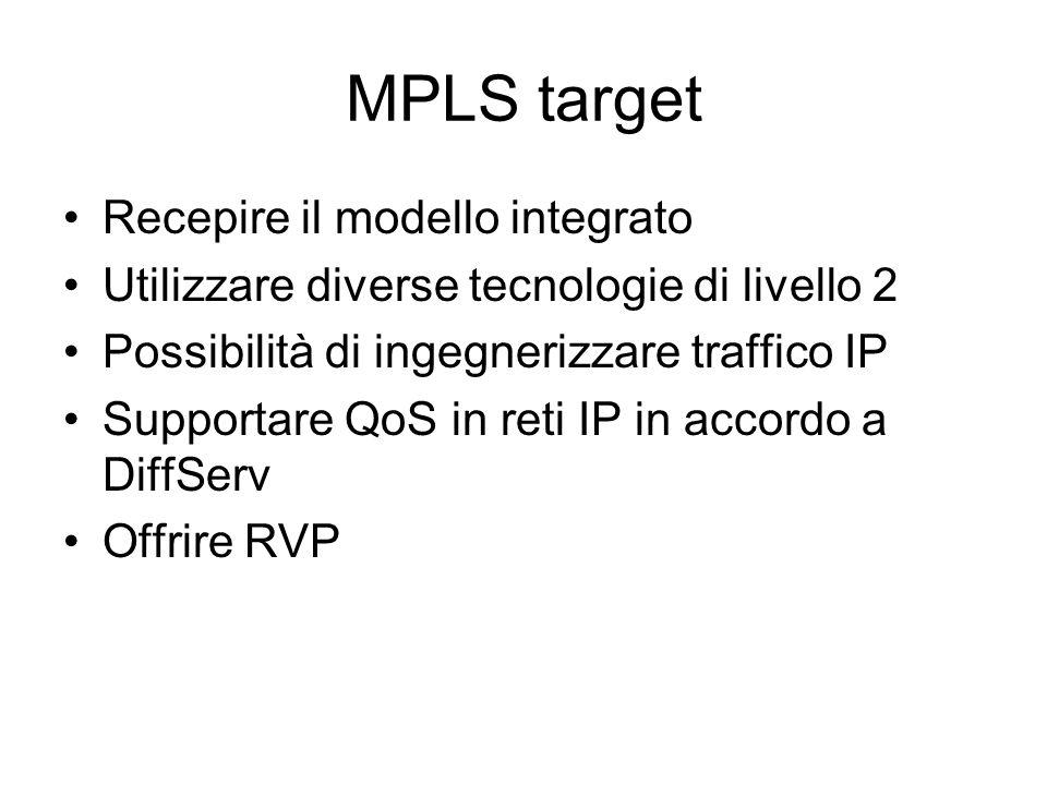 Open issues Spreco di banda introdotto dalla segmentazione ATM Scalabilità interfaccia SAR ATM (segmentazione solo ai bordi della rete) Mancanza di un