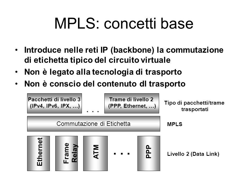 MPLS target Recepire il modello integrato Utilizzare diverse tecnologie di livello 2 Possibilità di ingegnerizzare traffico IP Supportare QoS in reti