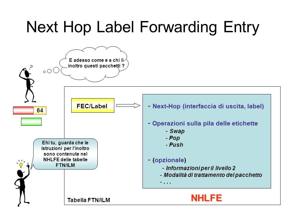 ILM (nei LSR) L1L2Ln Incoming Label Map... Etichetta entrante NHLFENHLFE... NHLFENHLFE NHLFENHLFE (1)(k)... Multicast/load bal.