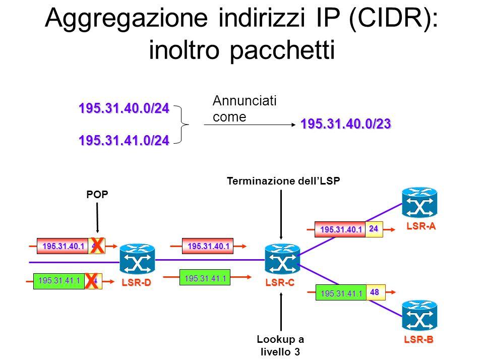 Aggregazione indirizzi IP (CIDR): annunci delle reti/etichette195.31.40.0/24195.31.41.0/24 195.31.40.0/23 Annunciati come Rete = 195.31.40.0/24 Etiche
