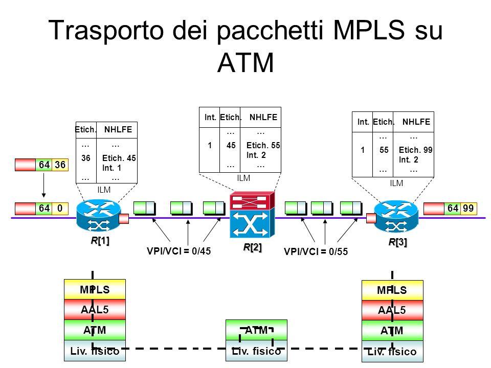 Trasporto dei pacchetti MPLS su trama Liv. fisico Liv. 2 Pacchetto MPLS Liv. fisico Liv. 2 Pacchetto MPLS Liv. fisico Liv. 2 Pacchetto MPLS Pacch. MPL