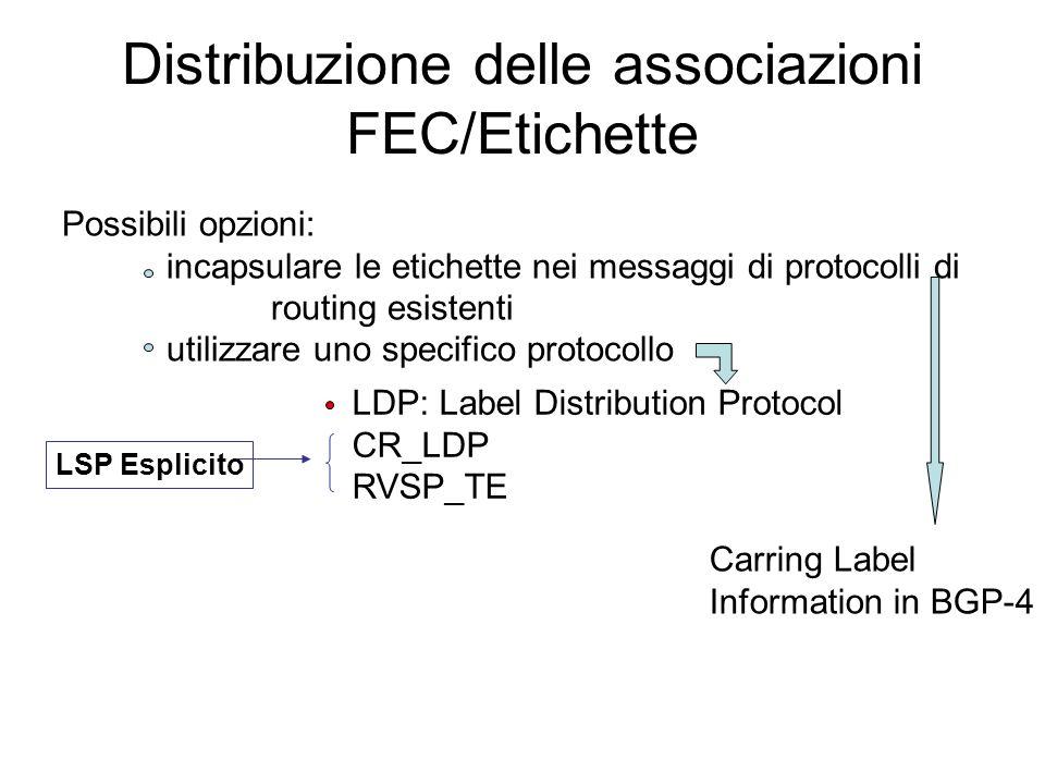 Idetificazione del tipo di protocollo trasportato Il campo protocol del livello 2 indica MPLS MPLS non ha un campo protocol A ciascun tipo di protocol