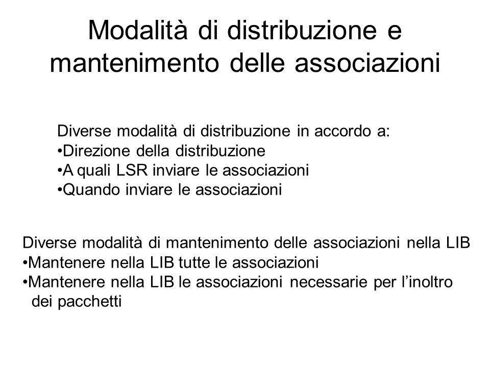 Distribuzione delle associazioni FEC/Etichette Possibili opzioni: incapsulare le etichette nei messaggi di protocolli di routing esistenti utilizzare