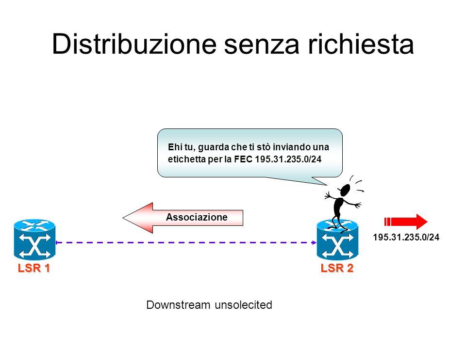 LSR 1 LSR 2 Ehi tu, guarda che mi serve una etichetta per la FEC 195.31.235.0/24 Associazione Richiesta A quali LSR inviare le associazioni? Distribuz