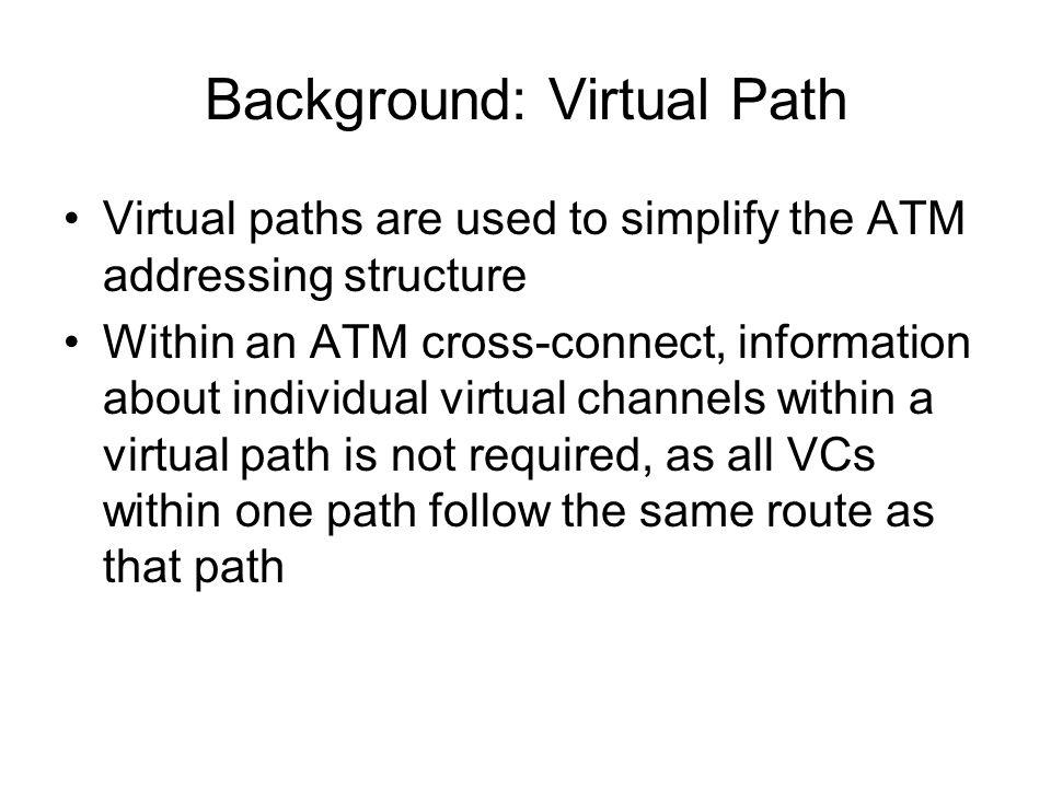 Modello overlay: instradamento Segmentazione Commutazione ATM Riassemblaggio Intf In VPI/VCI In Intf Out VPI/VCI Out 10/4030/50 Host 195.31.235.88 VPI/VCI=0/40 VPI/VCI=0/50VPI/VCI=0/60 R1 S1 S2 R2 ATM 0/0/1 ATM 0/0/2 3 213 Intf In VPI/VCI In Intf Out VPI/VCI Out 20/5030/60 195.31.235.88 atm 0/0/1 VPI/VCI=0/40 Rete 195.31.235.0/24 Next Hop Interface R2 172.16.12.10