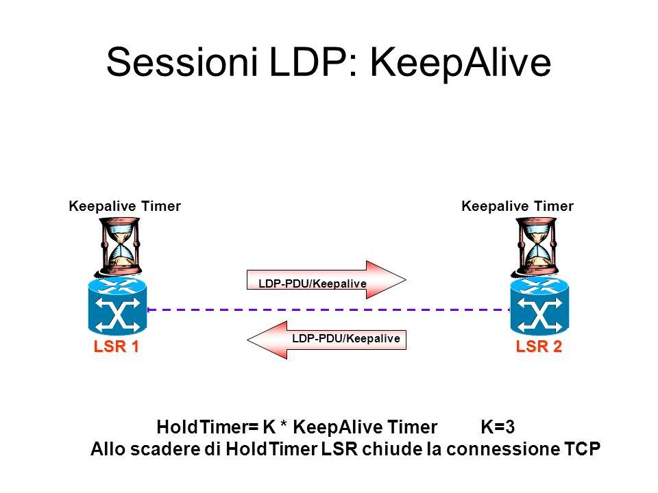 Sessioni LDP: inizializzazione sessione LSR 1 LSR 2 Ehi tu, guarda che dobbiamo metterci daccordo sui parametri della sessione LDP Initialization Vers