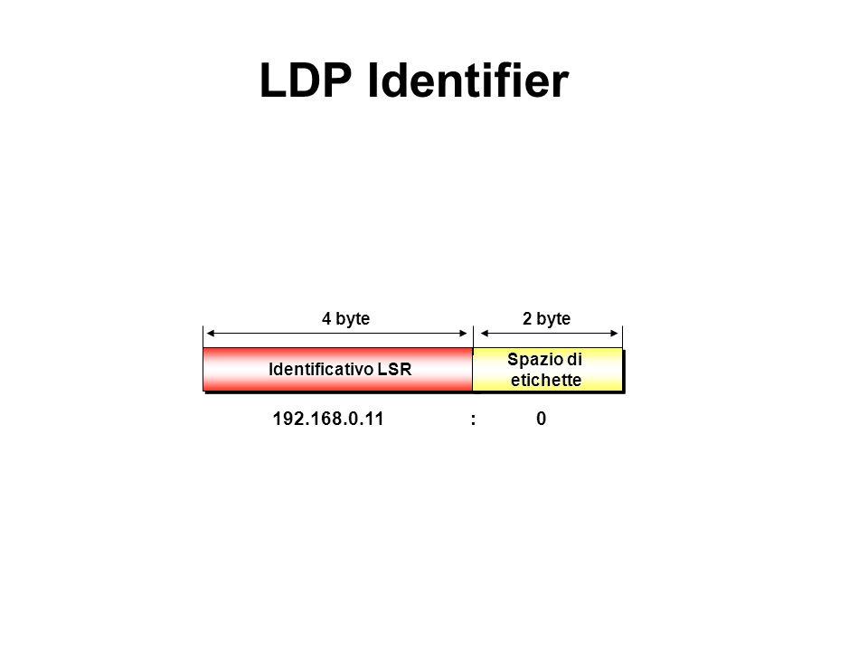 IPIPTCP/UDPTCP/UDP MSG 1 HH MSG 2 MSG n 0 1 2 3 0 1 2 3 4 5 6 7 8 9 0 1 2 3 4 5 6 7 8 9 0 1 2 3 4 5 6 7 8 9 0 1 +-+-+-+-+-+-+-+-+-+-+-+-+-+-+-+-+-+-+-