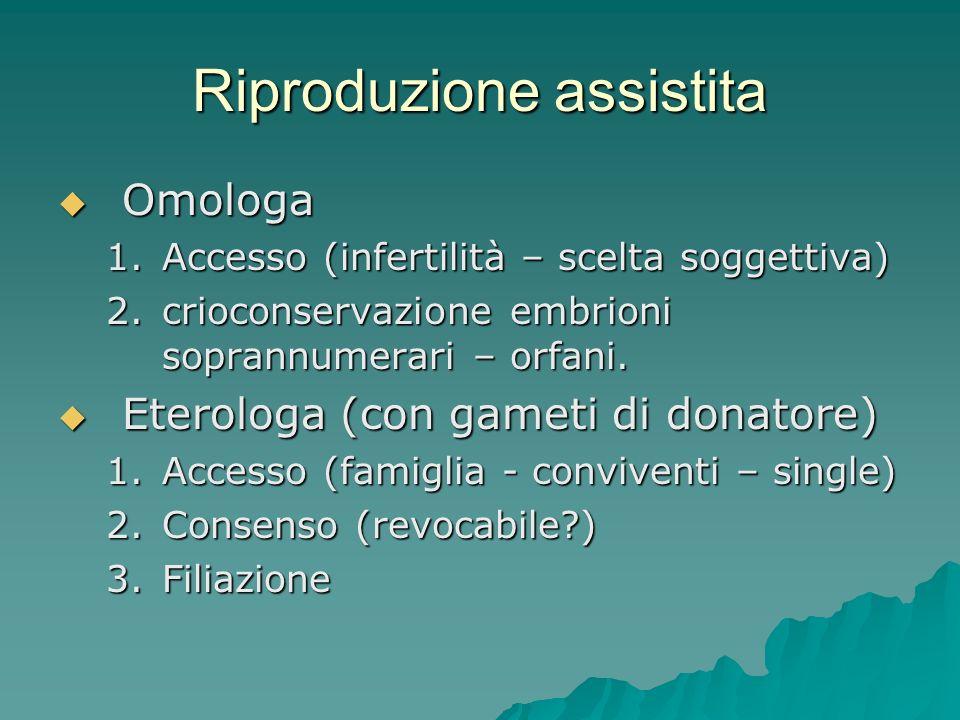 Riproduzione assistita Omologa Omologa 1.Accesso (infertilità – scelta soggettiva) 2.crioconservazione embrioni soprannumerari – orfani. Eterologa (co