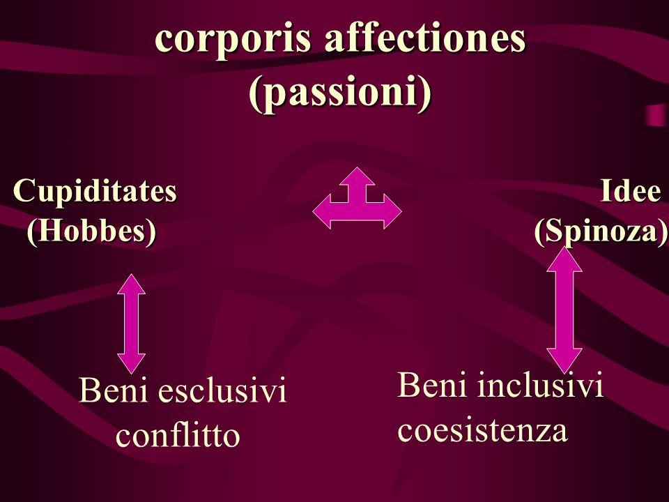 corporis affectiones (passioni) Cupiditates Idee Cupiditates Idee (Hobbes) (Spinoza) (Hobbes) (Spinoza) Beni esclusivi conflitto Beni inclusivi coesis