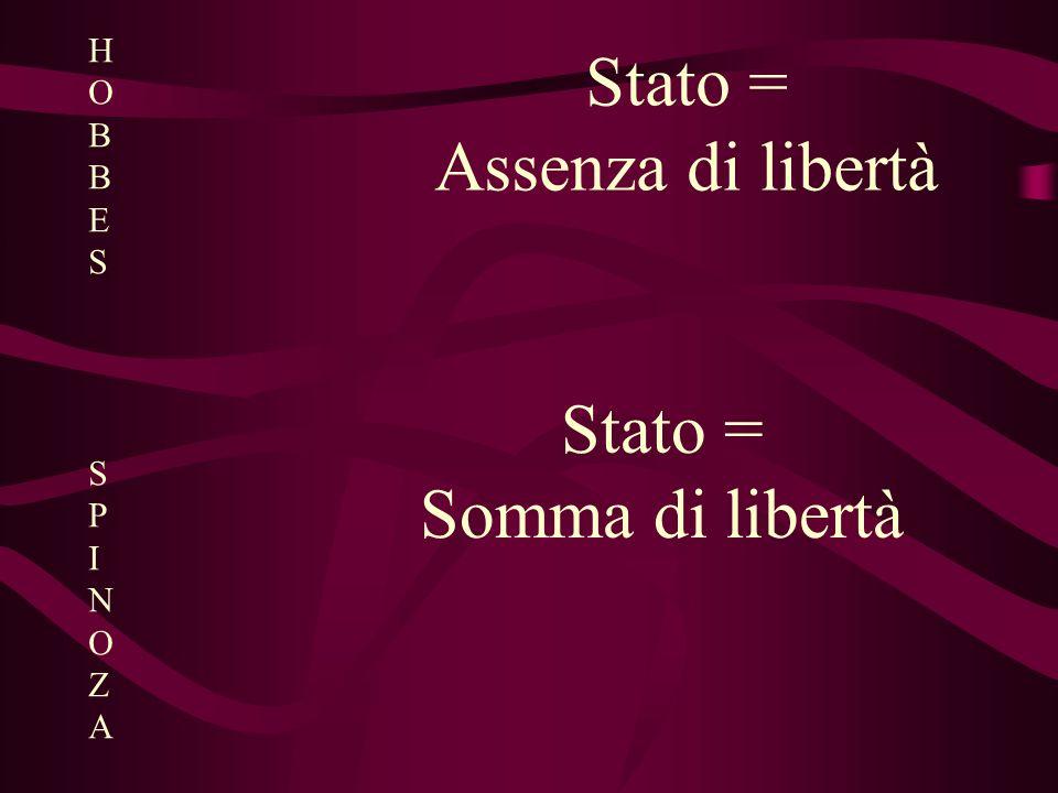 Stato = Assenza di libertà Stato = Somma di libertà HOBBESSPINOZAHOBBESSPINOZA
