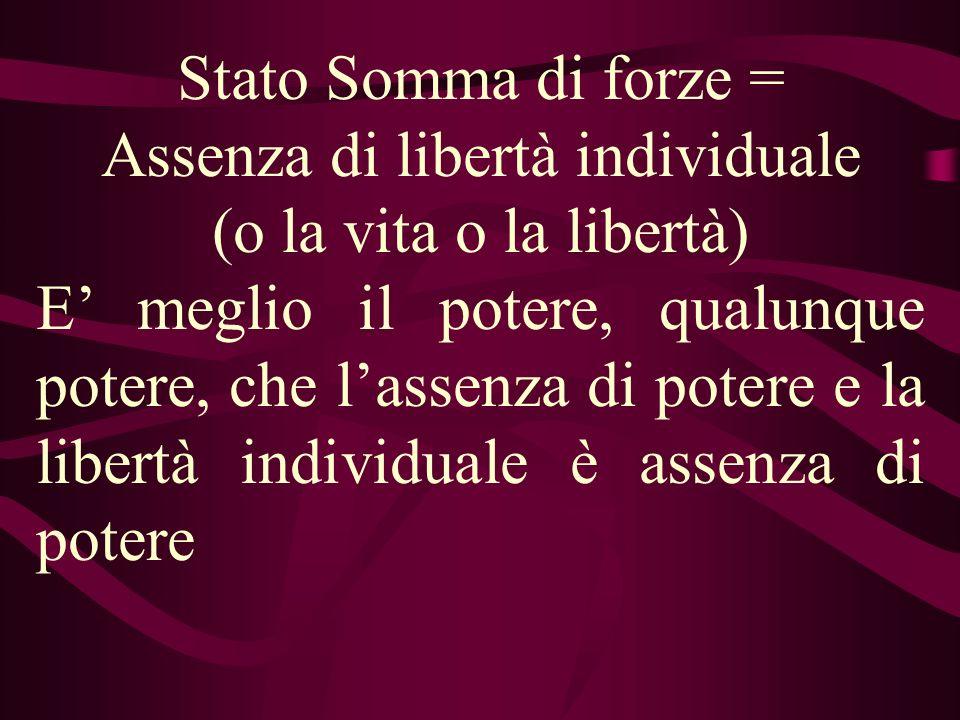 Stato Somma di forze = Assenza di libertà individuale (o la vita o la libertà) E meglio il potere, qualunque potere, che lassenza di potere e la liber