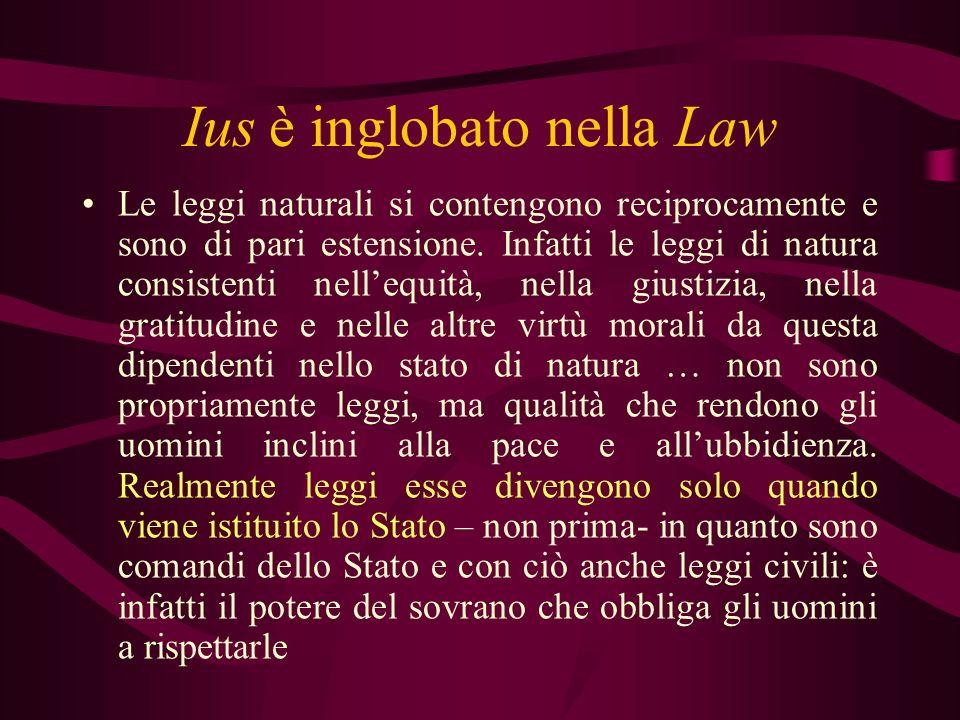 Ius è inglobato nella Law Le leggi naturali si contengono reciprocamente e sono di pari estensione. Infatti le leggi di natura consistenti nellequità,