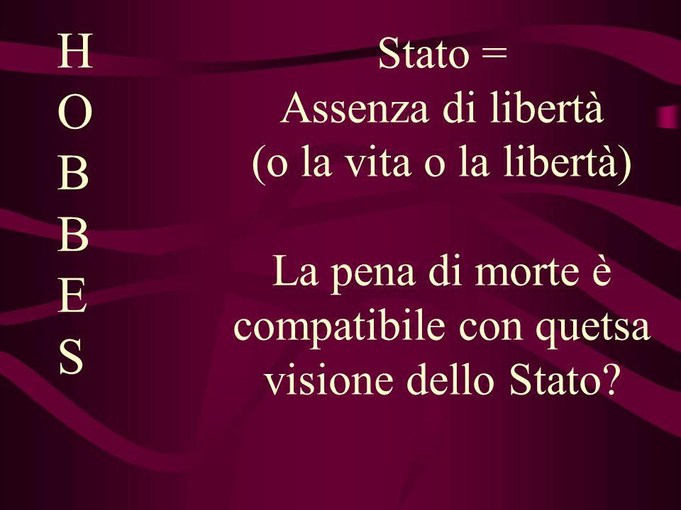 Stato = Assenza di libertà (o la vita o la libertà) La pena di morte è compatibile con quetsa visione dello Stato? HOBBESHOBBES