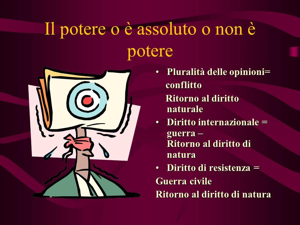 Il potere o è assoluto o non è potere Pluralità delle opinioni=Pluralità delle opinioni= conflitto conflitto Ritorno al diritto naturale Ritorno al di