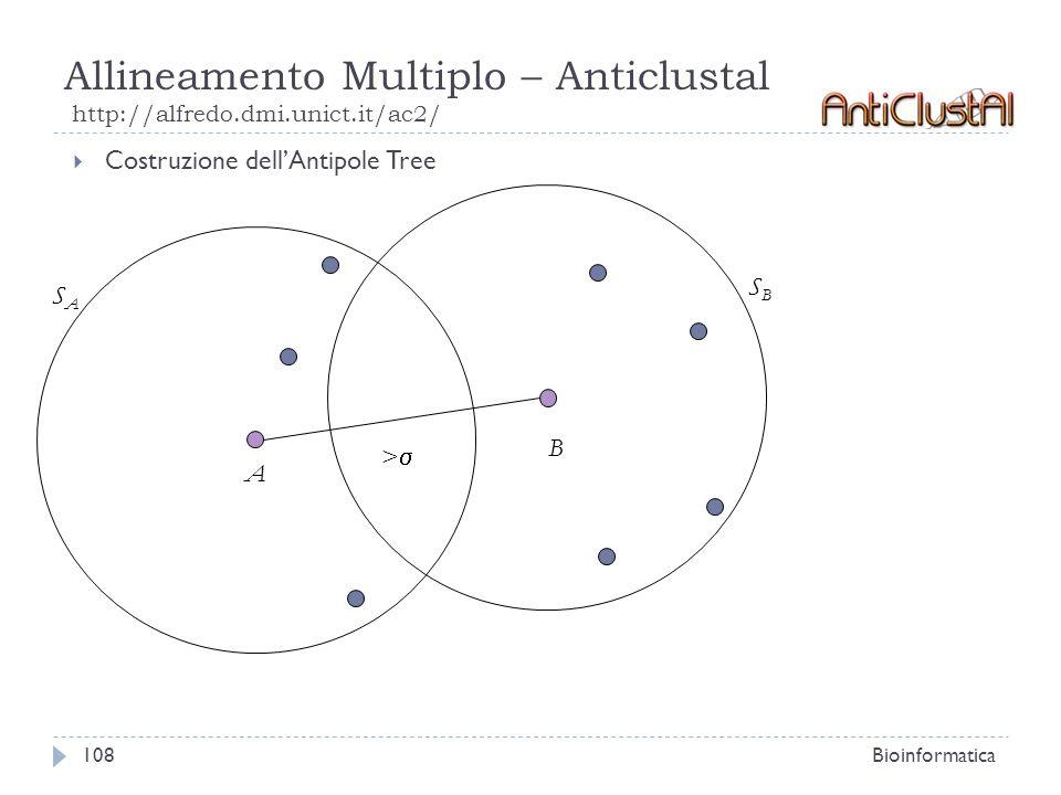 Allineamento Multiplo – Anticlustal http://alfredo.dmi.unict.it/ac2/ Bioinformatica108 Costruzione dellAntipole Tree A B > SASA SBSB