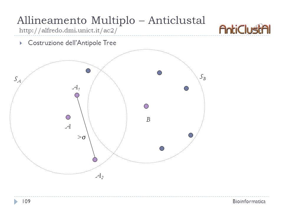 Allineamento Multiplo – Anticlustal http://alfredo.dmi.unict.it/ac2/ Bioinformatica109 Costruzione dellAntipole Tree > SASA SBSB A1A1 A2A2 B A