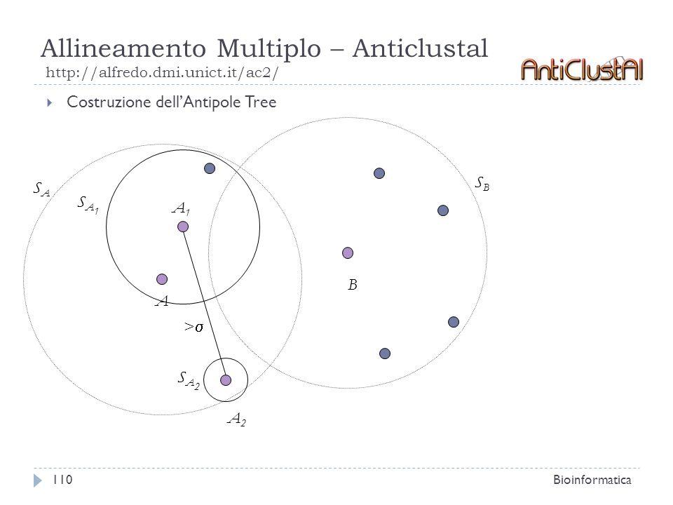 Allineamento Multiplo – Anticlustal http://alfredo.dmi.unict.it/ac2/ Bioinformatica110 Costruzione dellAntipole Tree > SASA SBSB A1A1 A2A2 B A SA1SA1