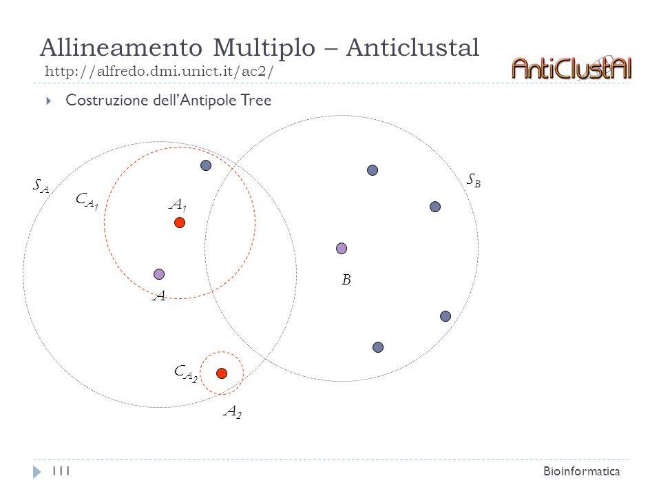 Allineamento Multiplo – Anticlustal http://alfredo.dmi.unict.it/ac2/ Bioinformatica111 Costruzione dellAntipole Tree SASA SBSB A1A1 A2A2 B CA1CA1 CA2C