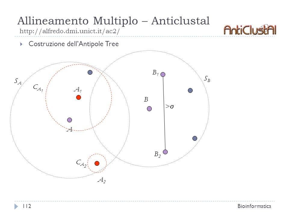 Allineamento Multiplo – Anticlustal http://alfredo.dmi.unict.it/ac2/ Bioinformatica112 Costruzione dellAntipole Tree B > SASA SBSB A1A1 A2A2 B2B2 B1B1