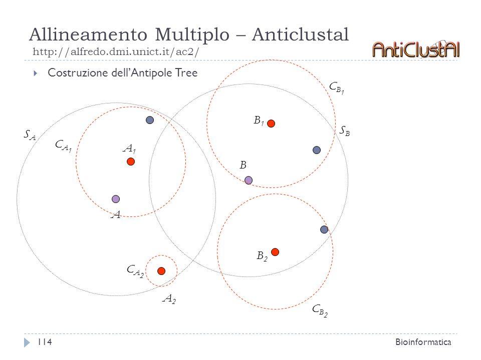 Allineamento Multiplo – Anticlustal http://alfredo.dmi.unict.it/ac2/ Bioinformatica114 Costruzione dellAntipole Tree B SASA SBSB A1A1 A2A2 B2B2 B1B1 C