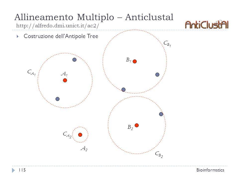 Allineamento Multiplo – Anticlustal http://alfredo.dmi.unict.it/ac2/ Bioinformatica115 Costruzione dellAntipole Tree A1A1 A2A2 B2B2 B1B1 CA1CA1 CA2CA2