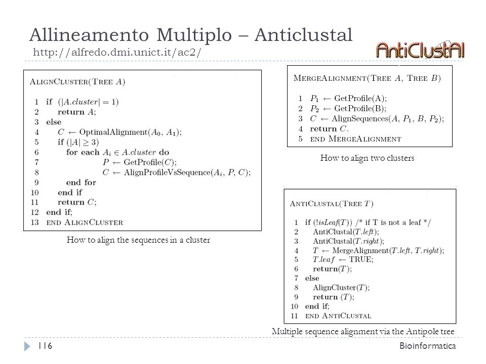 Allineamento Multiplo – Anticlustal http://alfredo.dmi.unict.it/ac2/ Bioinformatica116 How to align two clusters How to align the sequences in a clust