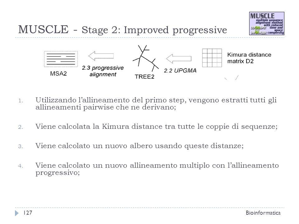 MUSCLE - Stage 2: Improved progressive 1. Utilizzando lallineamento del primo step, vengono estratti tutti gli allineamenti pairwise che ne derivano;
