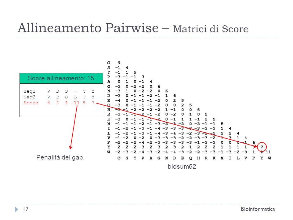 Allineamento Pairwise – Matrici di Score Bioinformatica17 Seq1 V D S - C Y Seq2 V E S L C Y Score 4 2 4 -11 9 7 Score allineamento: 15 blosum62 Penali