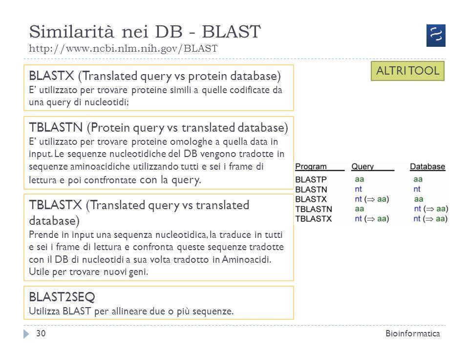 Similarità nei DB - BLAST http://www.ncbi.nlm.nih.gov/BLAST Bioinformatica30 BLASTX (Translated query vs protein database) E utilizzato per trovare pr