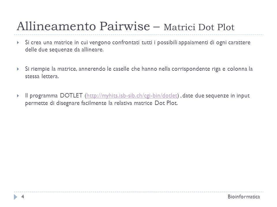 Allineamento Pairwise – Matrici Dot Plot Si crea una matrice in cui vengono confrontati tutti i possibili appaiamenti di ogni carattere delle due sequ
