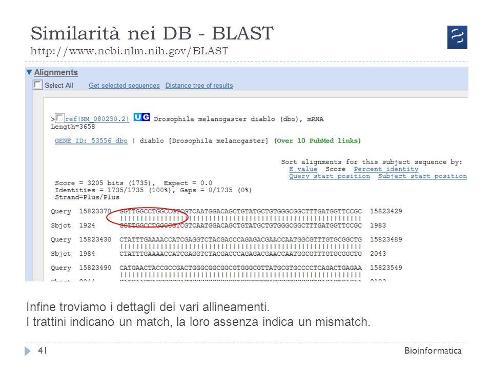 Similarità nei DB - BLAST http://www.ncbi.nlm.nih.gov/BLAST Bioinformatica41 Infine troviamo i dettagli dei vari allineamenti. I trattini indicano un