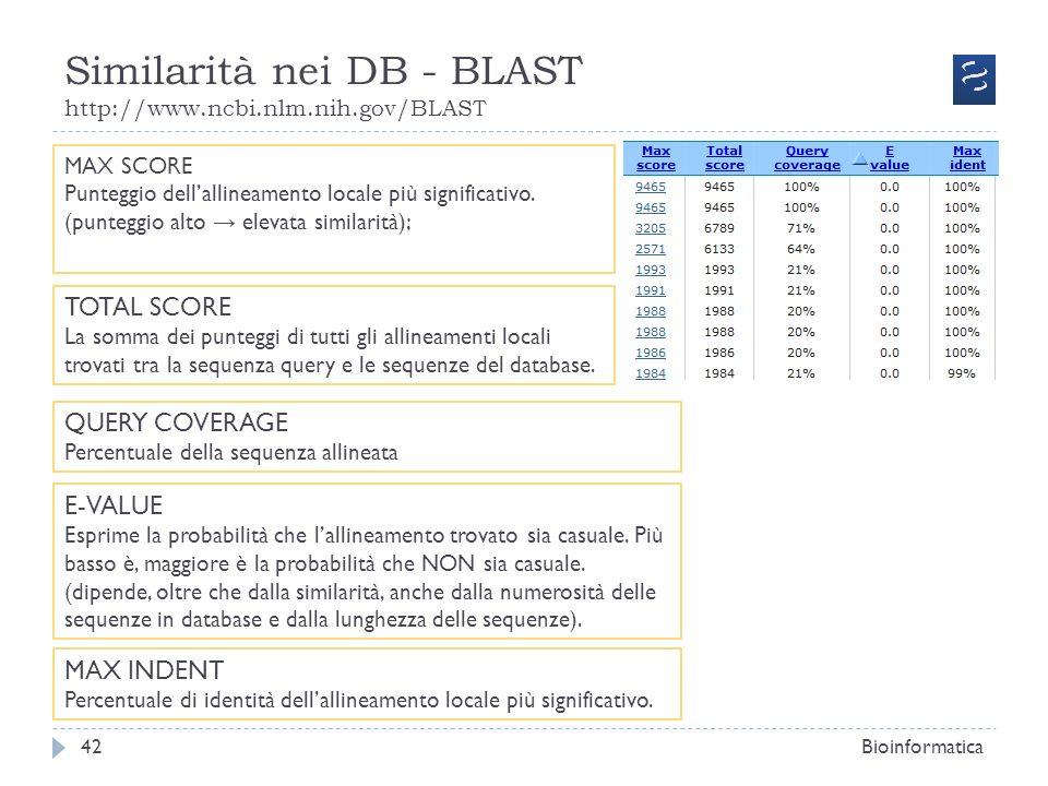 Similarità nei DB - BLAST http://www.ncbi.nlm.nih.gov/BLAST Bioinformatica42 MAX SCORE Punteggio dellallineamento locale più significativo. (punteggio