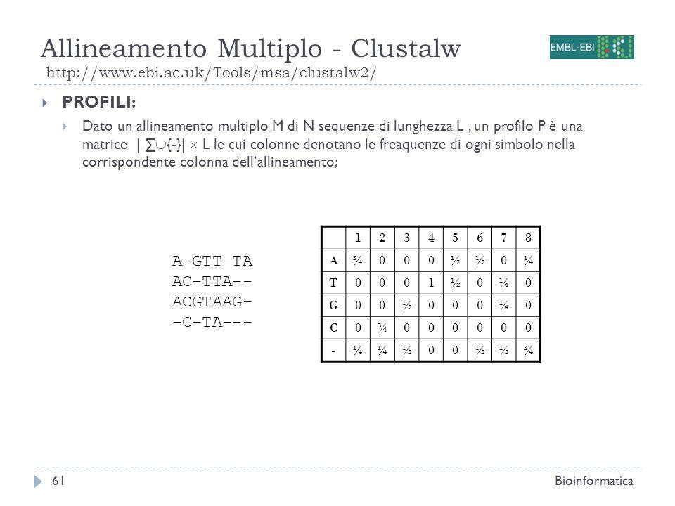 Allineamento Multiplo - Clustalw http://www.ebi.ac.uk/Tools/msa/clustalw2/ Bioinformatica61 PROFILI: Dato un allineamento multiplo M di N sequenze di