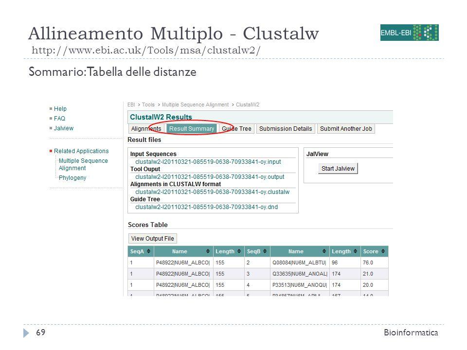 Allineamento Multiplo - Clustalw http://www.ebi.ac.uk/Tools/msa/clustalw2/ Bioinformatica69 Sommario: Tabella delle distanze