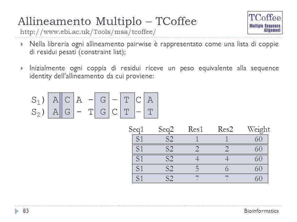 Allineamento Multiplo – TCoffee http://www.ebi.ac.uk/Tools/msa/tcoffee/ Bioinformatica83 Nella libreria ogni allineamento pairwise è rappresentato com