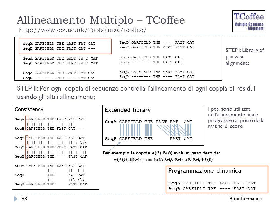 Allineamento Multiplo – TCoffee http://www.ebi.ac.uk/Tools/msa/tcoffee/ Bioinformatica88 SeqA GARFIELD THE LAST FAT CAT SeqB GARFIELD THE FAST CAT ---